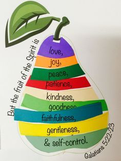 Fruits of the spirit paper craft - Fruits of the spirit puzzle. See my template on this board.