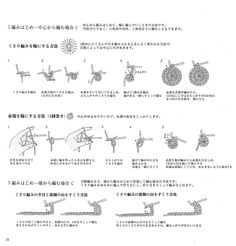 read japaness diagram 6