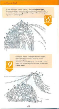Scuola di pizzo di Cantù 2006 (bolillos) - Blancaflor1 - Веб-альбомы Picasa