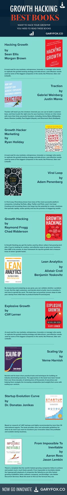 The top 10 growth hacking books infographic. Read, learn and accelerate your growth. Book Infographic, Good Books, Books To Read, Hacking Books, Growth Hacking, Marketing Techniques, Special Forces, Growing Your Business, Lessons Learned
