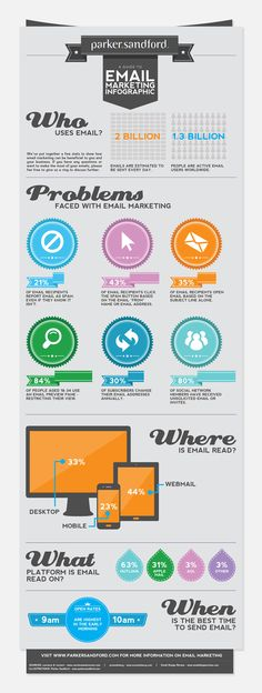 Lovely infographic about email marketing in a nutshell today.  Interesting facts all email marketers should bear in mind.
