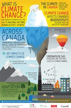 Climate Change Infographics - Canadian Geographic