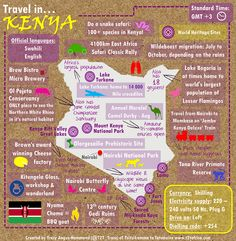 Overland travel highlights to Kenya