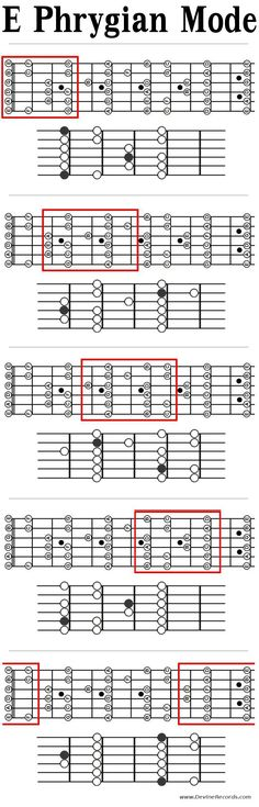 Guitar guitar chords root notes : Pinterest • The world's catalog of ideas