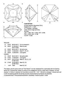 File:Lord of Iron (diagram).jpg