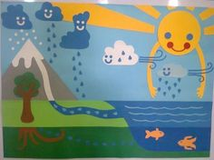 water cycle project cycle water