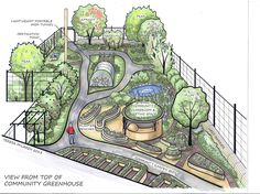 Permaculture Food Forest Design Visualization of Groundswell Permaculture Food Forest and Community Permaculture Design, Permaculture Garden, Landscape Design, Garden Design, Landscape Architecture, Orchard Design, Forest Garden, Tree Garden, Forest Path