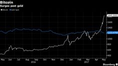 Bitcoin vs gold and other irrational comparisons