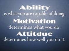 Ability, Motivation & Attitude.