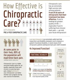 How effective is chiropractic care? Chiropractic. Get adjusted. Highlands Ranch. 80126. 80130. Neck pain. Back pain. Pinched nerve. Sciatic. http://www.detoxifyyourlifestyle.com