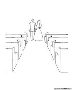 At a traditional, formal Jewish wedding, the bride's side is on the right and the groom's is on the left. The parents stand under the huppa during the ceremony; stepparents may sit in the aisle seats in the third or fifth rows (if they're on the groom's side) or the fourth or sixth rows (if they're on the bride's side), or stand under the huppa if they are very close to the bride or groom.Row 1. Groom's Grandparents and Siblings Row 2. Bride's Grandparents and Siblings Row 3. Groom's…