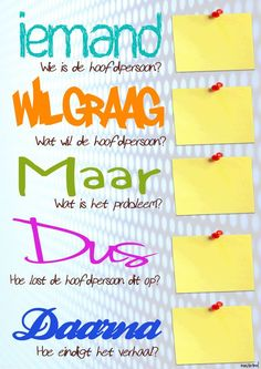 nl is your first and best source for all of the information you're looking for. From general topics to more of what you would expect to find here, meestertim.nl has it all. School Tool, School Hacks, Dutch Language, Writers Notebook, Becoming A Teacher, Training And Development, School Posters, Classroom Language, Close Reading