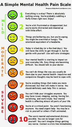 Use This 'Pain Scale' to Assess Your Mental Health. Holistic Health Tips for Beginners, Mental Health Relation D Aide, Health And Wellness, Health Tips, Health Chart, Holistic Wellness, Wellness Tips, Pain Scale, Physical Pain, Emotional Pain