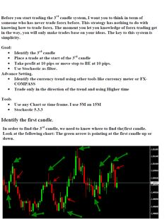 10 pips forex trading system 3rd candle