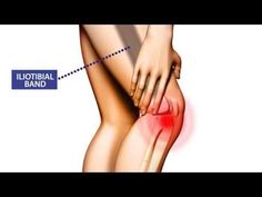 Ouch! Runner's Knee, IT Band Syndrome, and Arthritis of the Knee are painful. Learn about the three most common types of knee pain and symptoms here. Try at-home exercises and stretches and FootSmart products, like a knee brace, to get relief, help prevent pain from worsening and promote recovery.