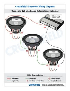 Crutchfield Car Wiring Diagram and Subwoofer Wiring Diagrams Dual Voice Coil Library With Ohm Car Speaker Box, Speaker Box Design, Speaker Wire, Speaker Stands, Rear Speakers, Diy Speakers, Diy Subwoofer, Subwoofer Box Design, Custom Car Audio