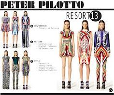 fashion portfolio layout - Google Search