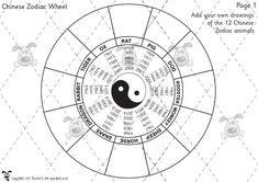 zodiac wheel on pinterest. Black Bedroom Furniture Sets. Home Design Ideas
