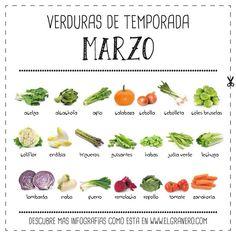 Verduras de temporada Marzo