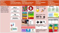 Assessment For Learning, Success Criteria, Self Regulation, How To Find Out, Student