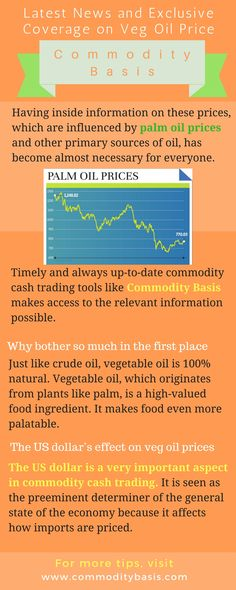 Commodity Futures Charts
