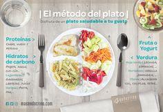 El método del plato te enseña el reparto de nutrientes saludable utilizando el plato como referencia. Mitad verduras, un cuarto carbohidratos y un cuarto proteínas.