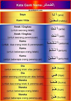 belajar Bahasa Arab (dhomir)