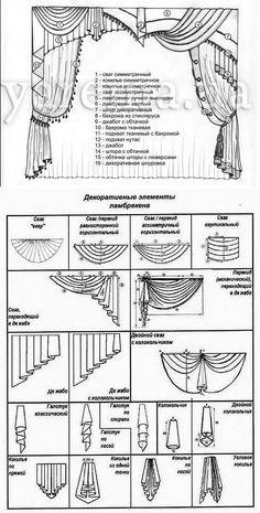 Glorious Make Rod Pocket Curtains Ideas. Enchanting Make Rod Pocket Curtains Ideas. No Sew Curtains, Home Curtains, How To Make Curtains, Rod Pocket Curtains, Curtains With Blinds, Curtain Fabric, Kitchen Curtains, Valance Curtains, Drapery