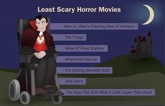 Least Scary Horror Movies | The Onion - America's Finest News Source