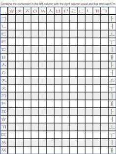 korean alphabet worksheet - Google Search