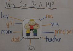 First Grade Shenanigans: I ♥ Anchor Charts! anchor charts for the first unit of Journeys