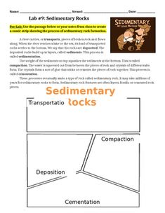 word scramble types of sedimentary rocks unit 3 rocks and minerals earth science science. Black Bedroom Furniture Sets. Home Design Ideas