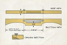 Canadian woodworking: spokeshave plan
