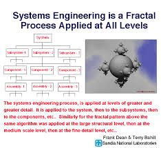 What is Systems Engineering Process on this