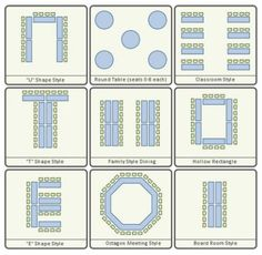 awesome diagrams for party table arranging and how may people a rh pinterest com Banquet Table Layout 32 Banquet Table Layout