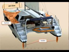 How to Sail -boat hull animation nomenclature parts - YouTube Catamaran Design, Catamaran Charter, Sailing Catamaran, Yacht Design, Speed Boats, Power Boats, Sailing Basics, Sailboat Cruises, Wooden Boat Plans