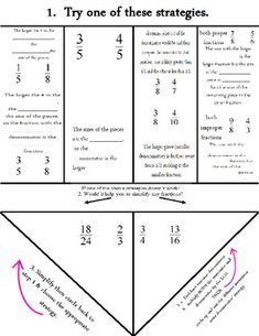 Comparing Fractions Flowchart Foldable