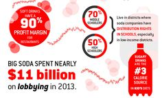 The soda industry exposed [infographic] | OUPblog https://shar.es/1uhDTA by @marionnestle