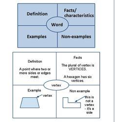 essay examples ??? ??? english 1