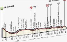 Giro d'Italia: Oggi la 17a tappa da Sarnonico a Vittorio Veneto! #girod'italia #ciclismo