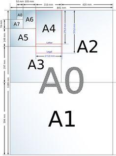 fde-dina-0-8-usa-900.png (900×1215)