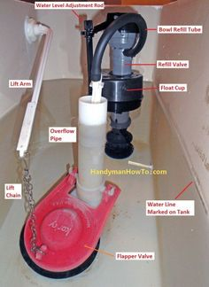 Photo tutorial showing how to replace a toilet fill valve a modern Fluidmaster Whisper Valve. Adjust the valve critical level and water level in the tank. Source by viaminveniam