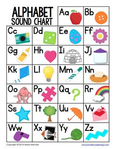 Chart for Students FREE alphabet sound chart. Great for a writing station or students' writing folders. Great for a writing station or students' writing folders. Alphabet Sounds, Letter Sounds, English Alphabet, Kindergarten Literacy, Preschool Learning, Preschool Curriculum, Preschool Worksheets, Alphabet Activities, Literacy Activities