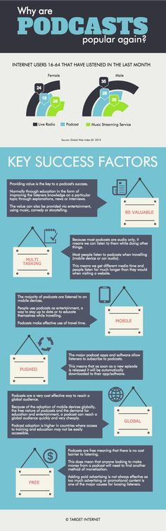 Key_to_Successful_Podcasting_Infographic