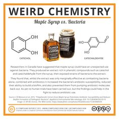 This week's ‪#‎WeirdChemistry‬: How maple syrup could aid the action of antibiotics! There's more detail here, and the original study ...
