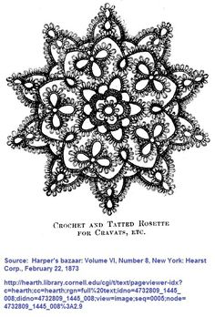 Source:  Harper's bazaar: Volume VI, Number 8, New York: Hearst Corp., February 22, 1873