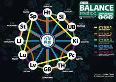 Dr tan balance