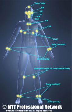 "MTT is sometimes described as ""acupuncture without needles."" This is because Meridian Tapping  Techniques uses specific points on your body that are known as ""acupressure"" points; they are the same points used in acupuncture. But with MTT, simply tapping on these points, using your own fingers, can stimulate your body's energy system and release negative energy. George Goodheart, a chiropractor, found he could substitute simple manual pressure for needles. He saw the same beneficial results…"