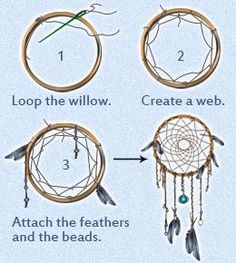 ~ DREAMCATCHERS GALORE ~ Previous pinner writes: How to Make a Dream Catcher