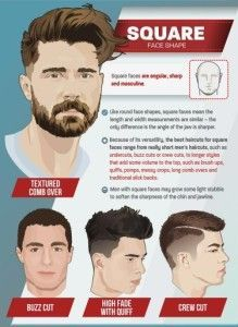 Best Haircuts For Men By Face Shape Haircut For Square Face Square Face Hairstyles Haircut For Face Shape